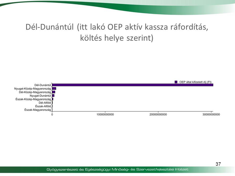 37 Dél-Dunántúl (itt lakó OEP aktív kassza ráfordítás, költés helye szerint)