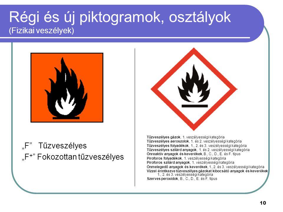 """10 Régi és új piktogramok, osztályok (Fizikai veszélyek) """"F Tűzveszélyes """"F + Fokozottan tűzveszélyes Tűzveszélyes gázok, 1."""