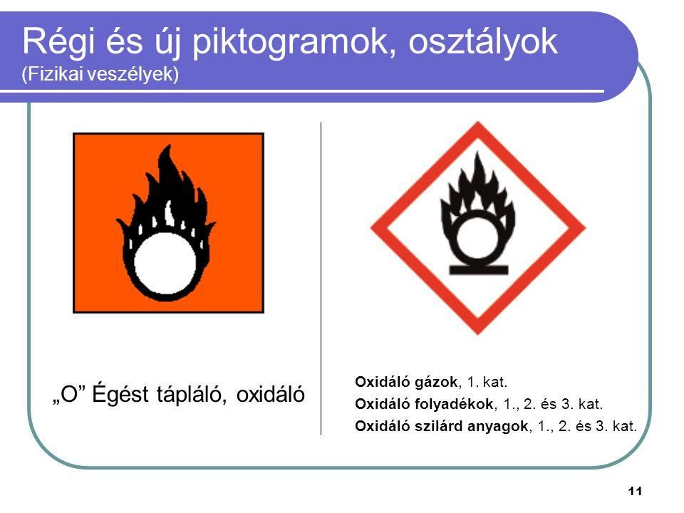"""11 Régi és új piktogramok, osztályok (Fizikai veszélyek) """"O"""" Égést tápláló, oxidáló Oxidáló gázok, 1. kat. Oxidáló folyadékok, 1., 2. és 3. kat. Oxidá"""