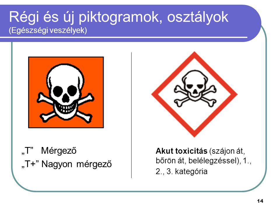 """14 Régi és új piktogramok, osztályok (Egészségi veszélyek) """"T"""" Mérgező """"T+"""" Nagyon mérgező Akut toxicitás (szájon át, bőrön át, belélegzéssel), 1., 2."""