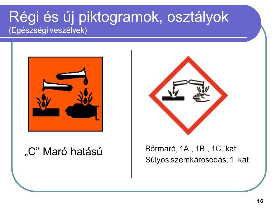 """16 Régi és új piktogramok, osztályok (Egészségi veszélyek) """"C"""" Maró hatású Bőrmaró, 1A., 1B., 1C. kat. Súlyos szemkárosodás, 1. kat."""