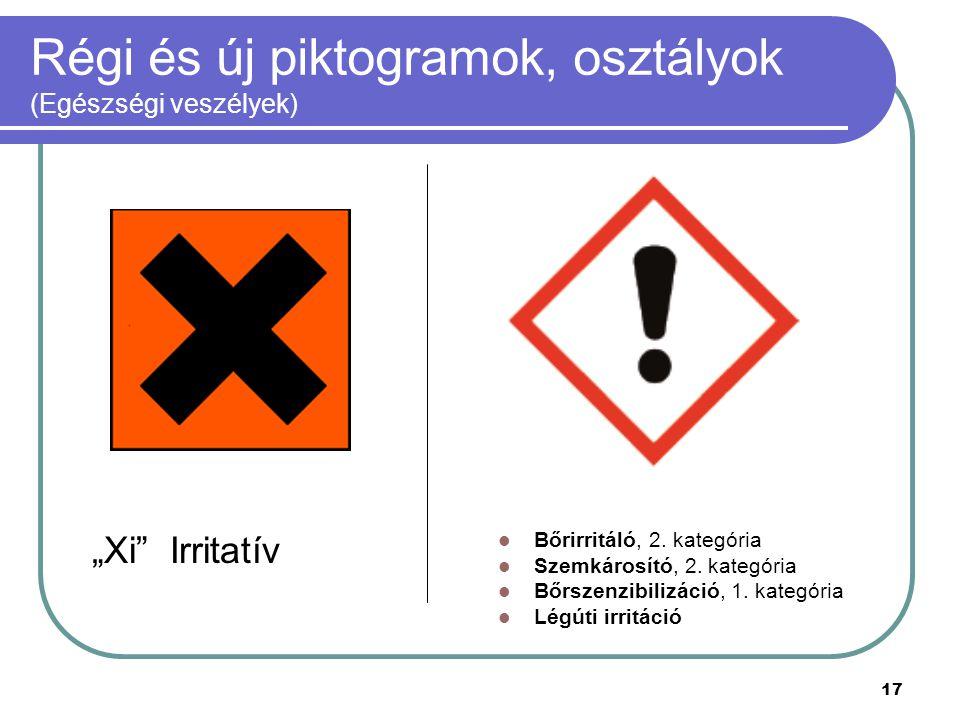 """17 Régi és új piktogramok, osztályok (Egészségi veszélyek) """"Xi Irritatív Bőrirritáló, 2."""