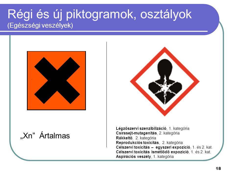 """18 Régi és új piktogramok, osztályok (Egészségi veszélyek) """"Xn"""" Ártalmas Légzőszervi szenzibilizáció, 1. kategória Csírasejt-mutagenitás, 2. kategória"""