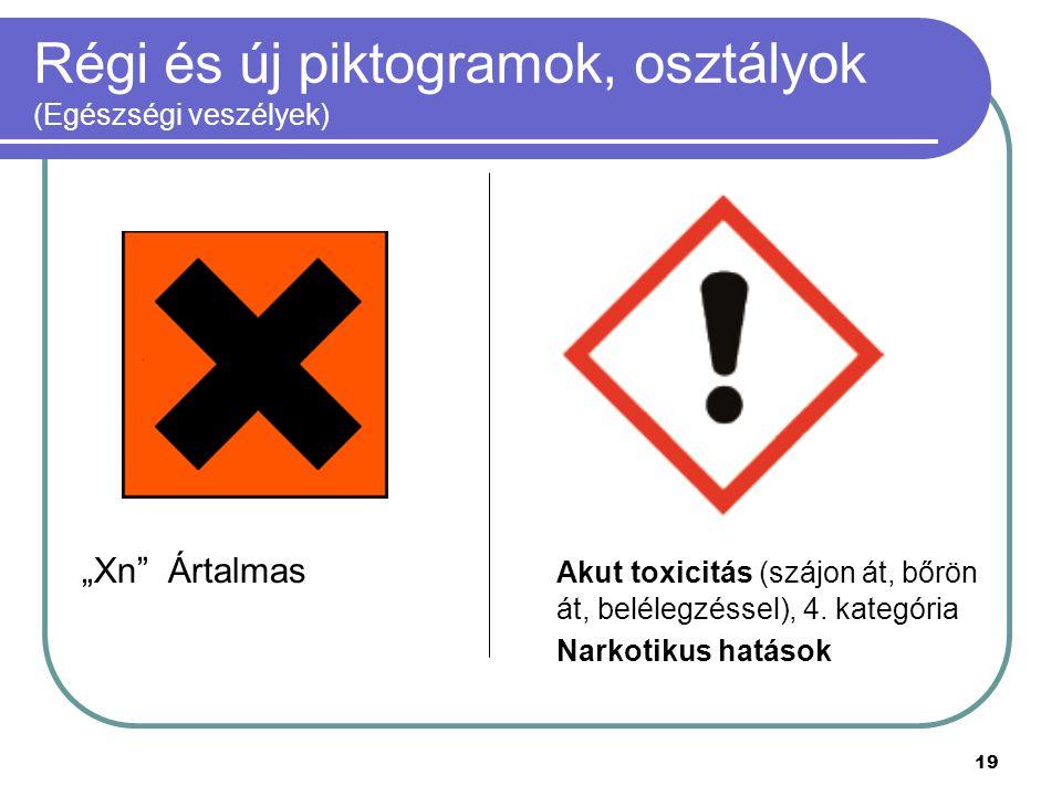 """19 Régi és új piktogramok, osztályok (Egészségi veszélyek) """"Xn"""" Ártalmas Akut toxicitás (szájon át, bőrön át, belélegzéssel), 4. kategória Narkotikus"""