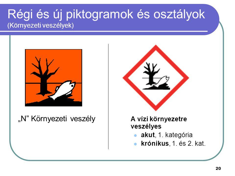 """20 Régi és új piktogramok és osztályok (Környezeti veszélyek) """"N"""" Környezeti veszély A vízi környezetre veszélyes akut, 1. kategória krónikus, 1. és 2"""