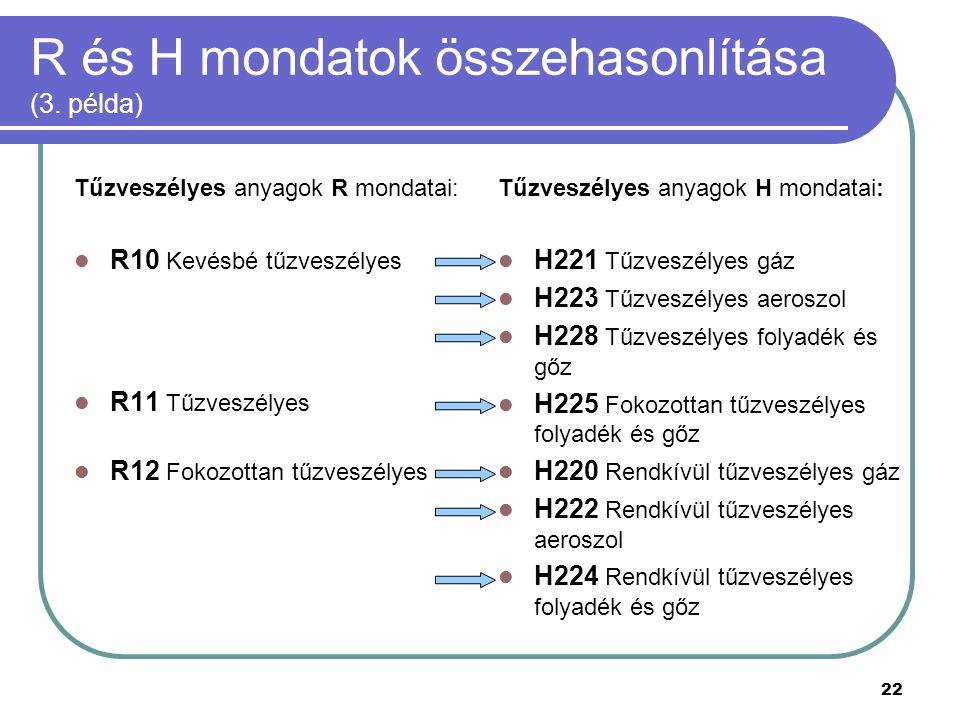22 R és H mondatok összehasonlítása (3. példa) Tűzveszélyes anyagok R mondatai: R10 Kevésbé tűzveszélyes R11 Tűzveszélyes R12 Fokozottan tűzveszélyes