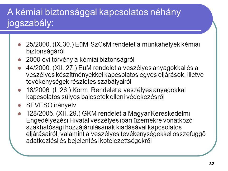 32 A kémiai biztonsággal kapcsolatos néhány jogszabály: 25/2000. (IX.30.) EüM-SzCsM rendelet a munkahelyek kémiai biztonságáról 2000 évi törvény a kém