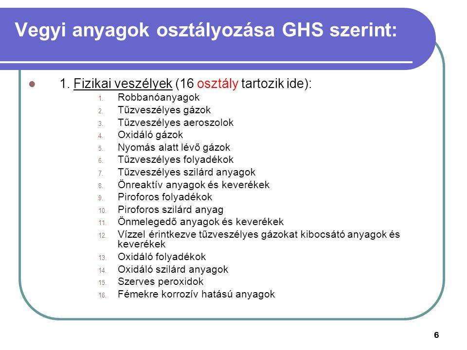 6 Vegyi anyagok osztályozása GHS szerint: 1. Fizikai veszélyek (16 osztály tartozik ide): 1. Robbanóanyagok 2. Tűzveszélyes gázok 3. Tűzveszélyes aero