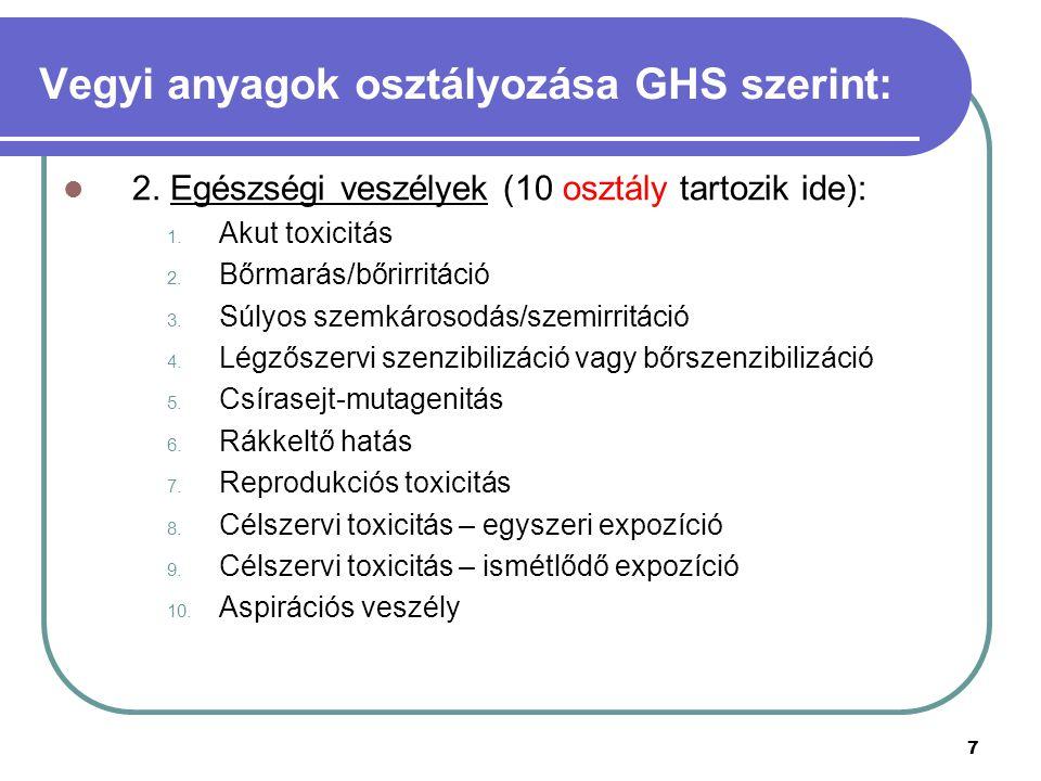 7 Vegyi anyagok osztályozása GHS szerint: 2. Egészségi veszélyek (10 osztály tartozik ide): 1. Akut toxicitás 2. Bőrmarás/bőrirritáció 3. Súlyos szemk