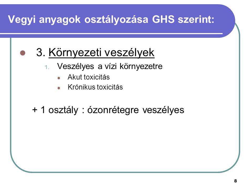 8 Vegyi anyagok osztályozása GHS szerint: 3.Környezeti veszélyek 1.
