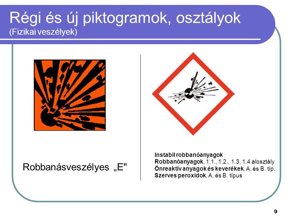 """9 Régi és új piktogramok, osztályok (Fizikai veszélyek) Robbanásveszélyes """"E Instabil robbanóanyagok Robbanóanyagok, 1.1., 1.2., 1.3, 1.4 alosztály Önreaktív anyagok és keverékek, A."""