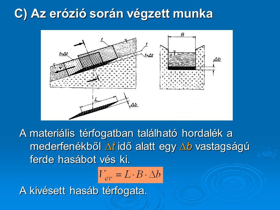 C) Az erózió során végzett munka A materiális térfogatban található hordalék a mederfenékből ∆t idő alatt egy ∆b vastagságú ferde hasábot vés ki. A ki