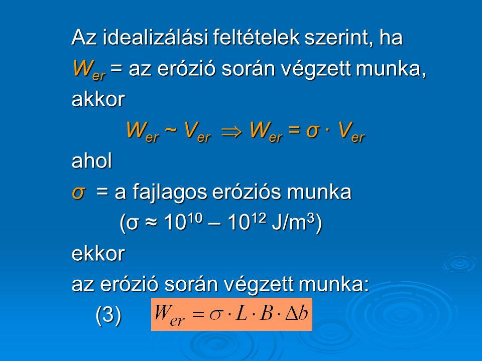 Az idealizálási feltételek szerint, ha W er = az erózió során végzett munka, akkor W er ~ V er  W er = σ · V er W er ~ V er  W er = σ · V erahol σ =