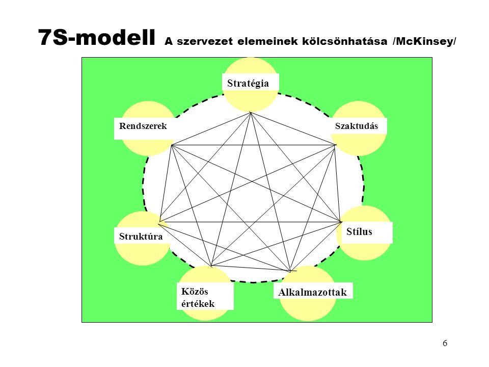 7 A szervezeti kultúra négy szintje (Schein) kulturális tartalmú, tárgyi elemek (közvetlenül érzékelhetőek), viselkedési minták, szabályok, normák (tudatosan formált, de nem megfogható), általánosan elfogadott értékek (nem tudatos), közös feltételezések, hiedelmek (nem tudatos)