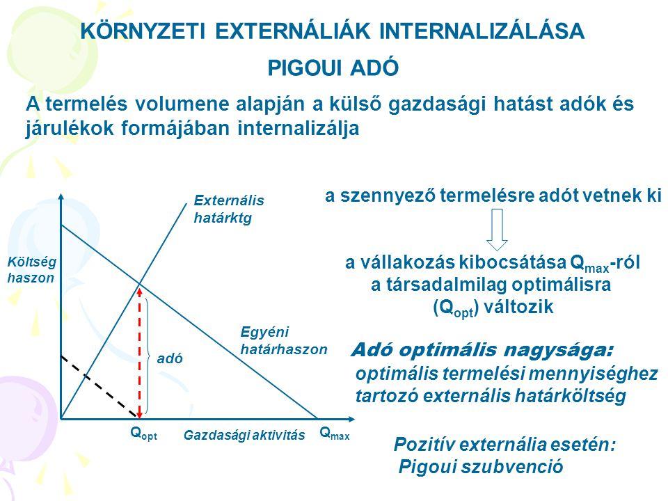 KÖRNYZETI EXTERNÁLIÁK INTERNALIZÁLÁSA PIGOUI ADÓ A termelés volumene alapján a külső gazdasági hatást adók és járulékok formájában internalizálja Költ