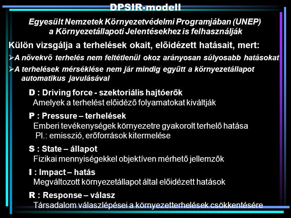 DPSIR-modell Egyesült Nemzetek Környezetvédelmi Programjában (UNEP) a Környezetállapoti Jelentésekhez is felhasználják D : Driving force - szektoriális hajtóerők Amelyek a terhelést előidéző folyamatokat kiváltják P : Pressure – terhelések Emberi tevékenységek környezetre gyakorolt terhelő hatása Pl.: emisszió, erőforrások kitermelése S : State – állapot Fizikai mennyiségekkel objektíven mérhető jellemzők I : Impact – hatás Megváltozott környezetállapot által előidézett hatások R : Response – válasz Társadalom válaszlépései a környezetterhelések csökkentésére Külön vizsgálja a terhelések okait, előidézett hatásait, mert:  A növekvő terhelés nem feltétlenül okoz arányosan súlyosabb hatásokat  A terhelések mérséklése nem jár mindig együtt a környezetállapot automatikus javulásával