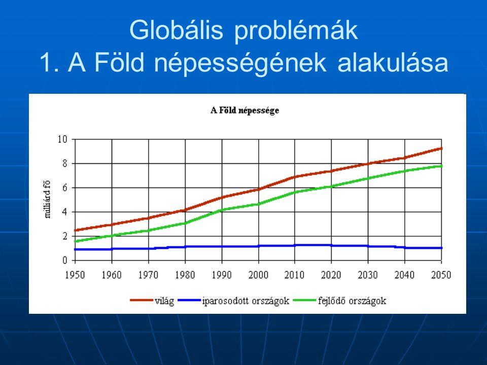 Globális problémák 4.