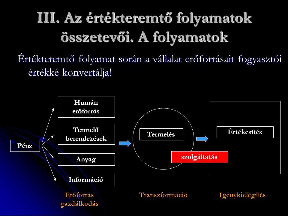 III. Az értékteremtő folyamatok összetevői. A folyamatok Értékteremtő folyamat során a vállalat erőforrásait fogyasztói értékké konvertálja! Pénz Humá