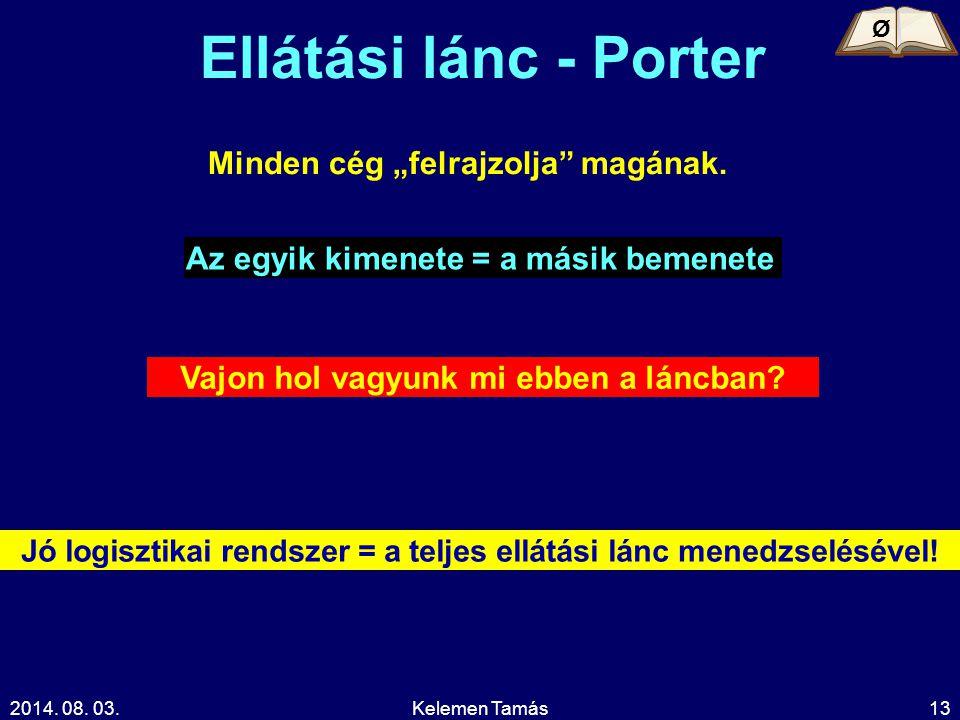 """2014. 08. 03.Kelemen Tamás13 Ellátási lánc - Porter Minden cég """"felrajzolja magának."""