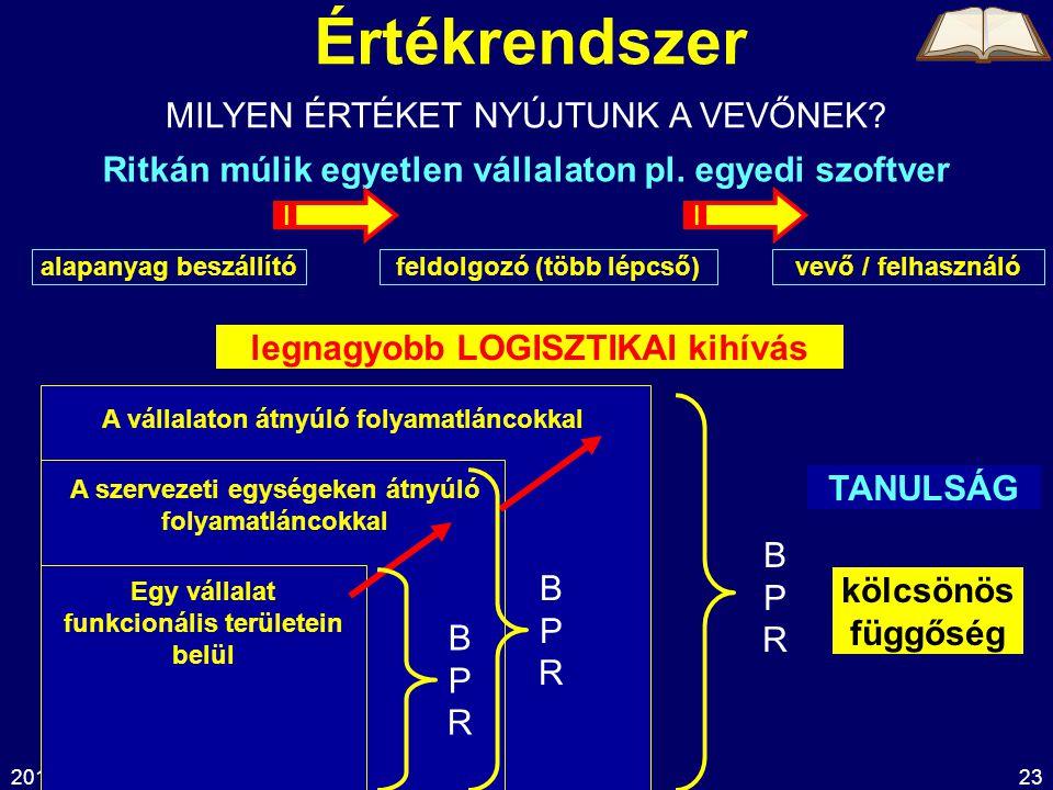 2014. 08. 03.Kelemen Tamás23 Értékrendszer Ritkán múlik egyetlen vállalaton pl.