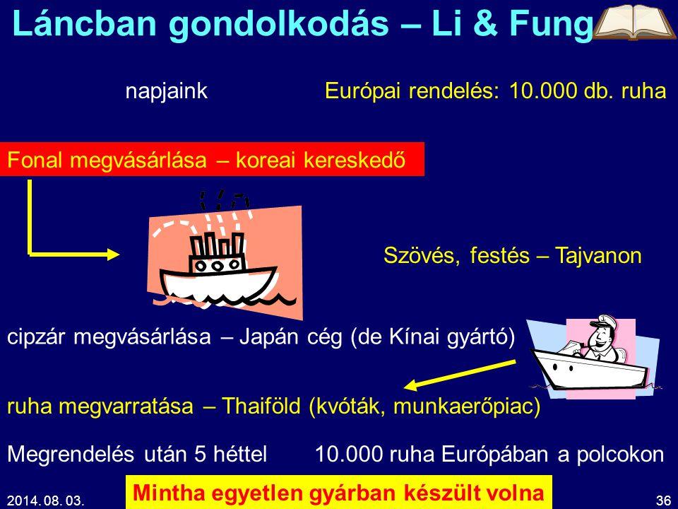 2014. 08. 03.Kelemen Tamás36 Láncban gondolkodás – Li & Fung Európai rendelés: 10.000 db.