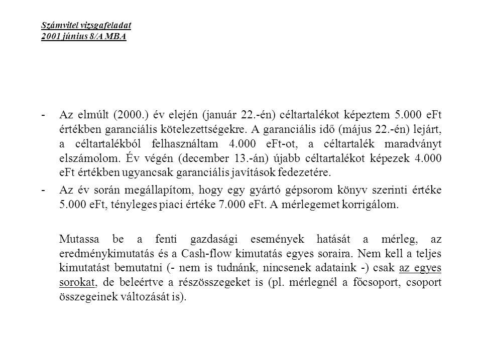 Számvitel vizsgafeladat 2001 június 8/A MBA -Az elmúlt (2000.) év elején (január 22.-én) céltartalékot képeztem 5.000 eFt értékben garanciális kötelezettségekre.