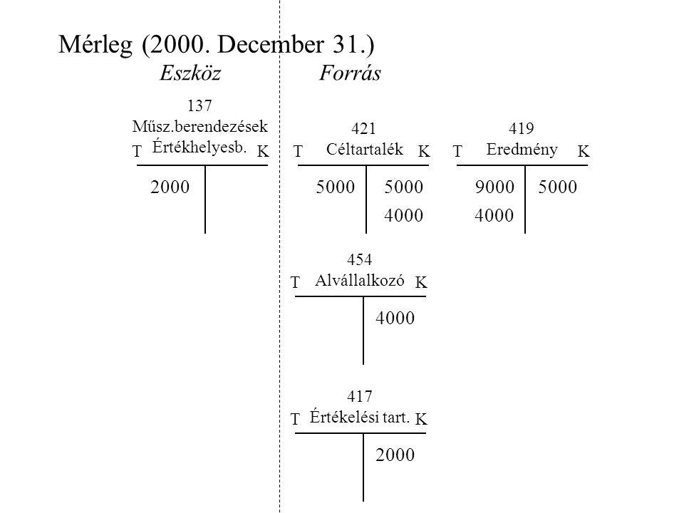 Mérleg (2000. December 31.) TK 421 Céltartalék 5000 TK 454 Alvállalkozó 4000 5000 4000 TK 137 Műsz.berendezések Értékhelyesb. 2000 TK 417 Értékelési t