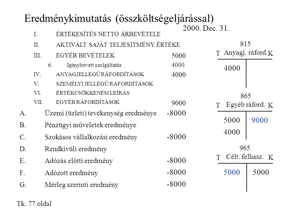 Eredménykimutatás (összköltségeljárással) TK 865 Egyéb ráford. 5000 TK 4000 9000 965 Célt. felhasz. TK 815 Anyagj. ráford. 4000 Tk. 77 oldal I.ÉRTÉKES