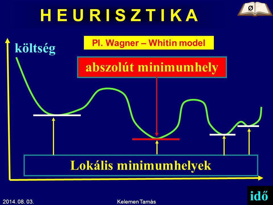 2014. 08. 03.Kelemen Tamás14 H E U R I S Z T I K A idő költség Lokális minimumhelyek abszolút minimumhely Ø Pl. Wagner – Whitin model