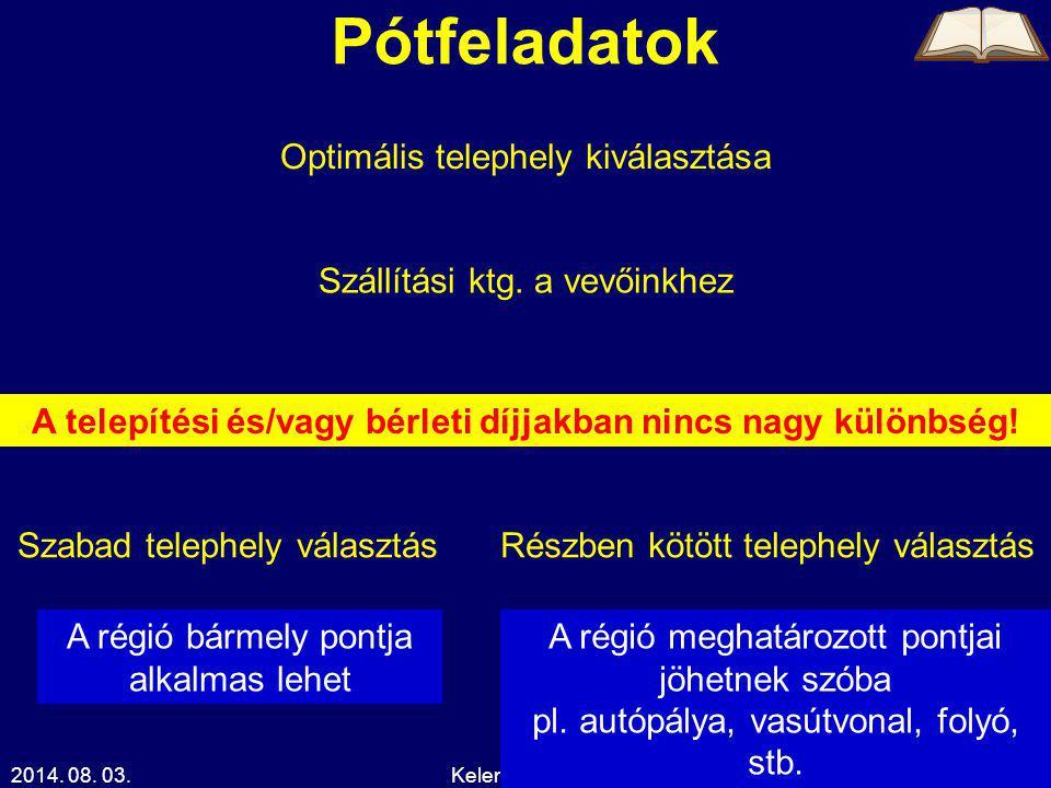 2014. 08. 03.Kelemen Tamás40 Pótfeladatok Optimális telephely kiválasztása Szállítási ktg.