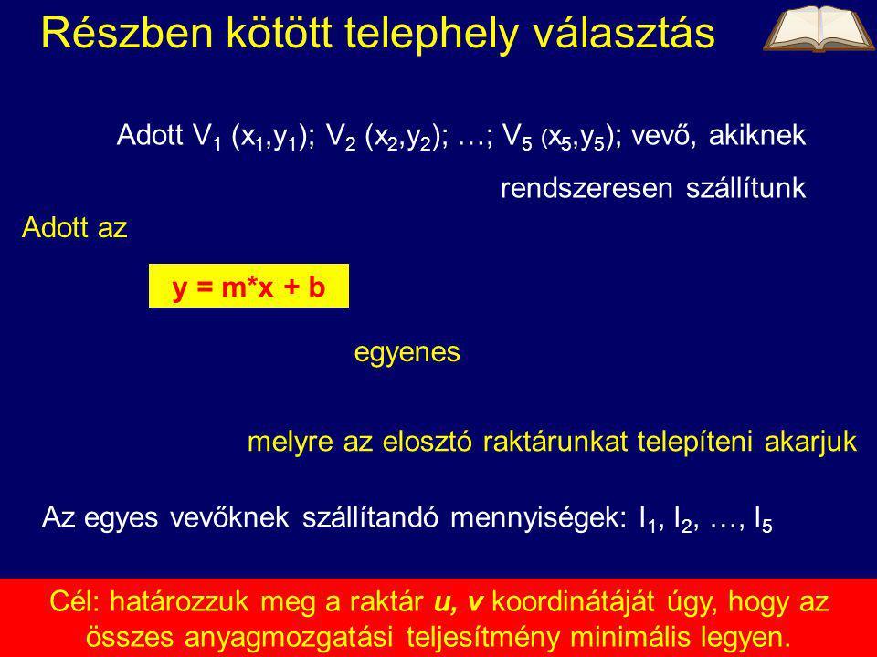 2014. 08. 03.Kelemen Tamás41 Részben kötött telephely választás Adott V 1 (x 1,y 1 ); V 2 (x 2,y 2 ); …; V 5 ( x 5,y 5 ); vevő, akiknek rendszeresen s