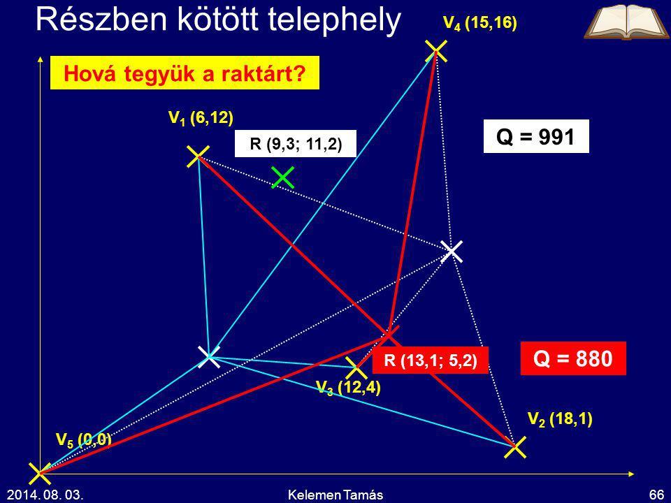 2014. 08. 03.Kelemen Tamás66 Részben kötött telephely V 1 (6,12) V 4 (15,16) V 2 (18,1) V 3 (12,4) V 5 (0,0) Hová tegyük a raktárt? R (9,3; 11,2) Q =