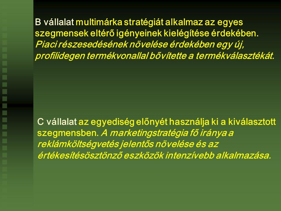 Kérdés típusa: fogalmak és meghatározások párosítása A.