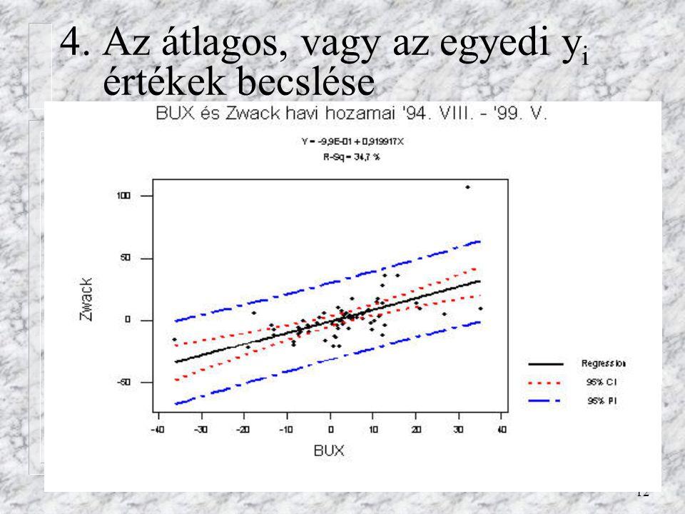 12 4. Az átlagos, vagy az egyedi y i értékek becslése