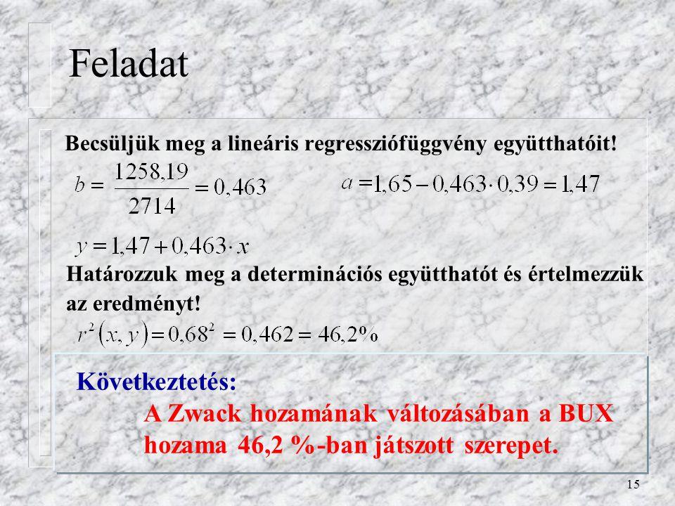 15 Feladat Becsüljük meg a lineáris regressziófüggvény együtthatóit! Határozzuk meg a determinációs együtthatót és értelmezzük az eredményt! Következt