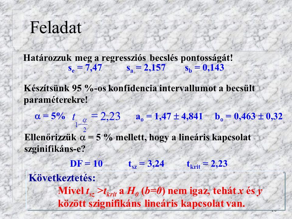 16 Feladat s e = 7,47s a = 2,157s b = 0,143 Készítsünk 95 %-os konfidencia intervallumot a becsült paraméterekre!  = 5% 23,2 2 1    t a o = 1,47 