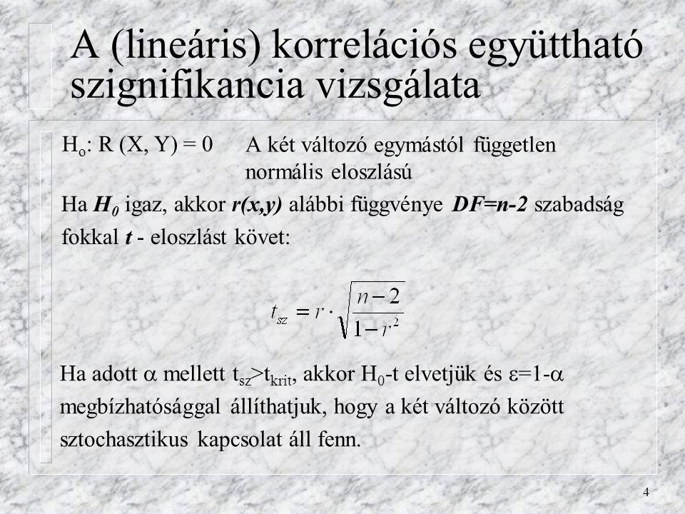 4 A (lineáris) korrelációs együttható szignifikancia vizsgálata A két változó egymástól független normális eloszlású H o : R (X, Y) = 0 Ha H 0 igaz, a