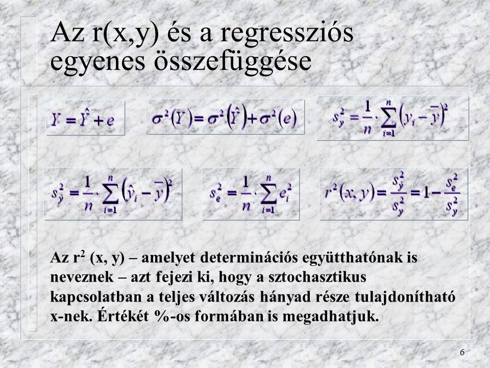 6 Az r(x,y) és a regressziós egyenes összefüggése Az r 2 (x, y) – amelyet determinációs együtthatónak is neveznek – azt fejezi ki, hogy a sztochasztik