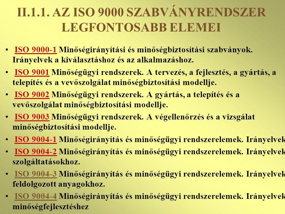 MINŐSÉGÜGYI RENDSZER ISO 9000 szabványrendszer főbb jellemzői: A tág értelemben vett termelő rendszert szabályozza Stabil, megbízható és reprodukálható terméket biztosít a vevő igényeinek megfelelően Rendszer szabvány.