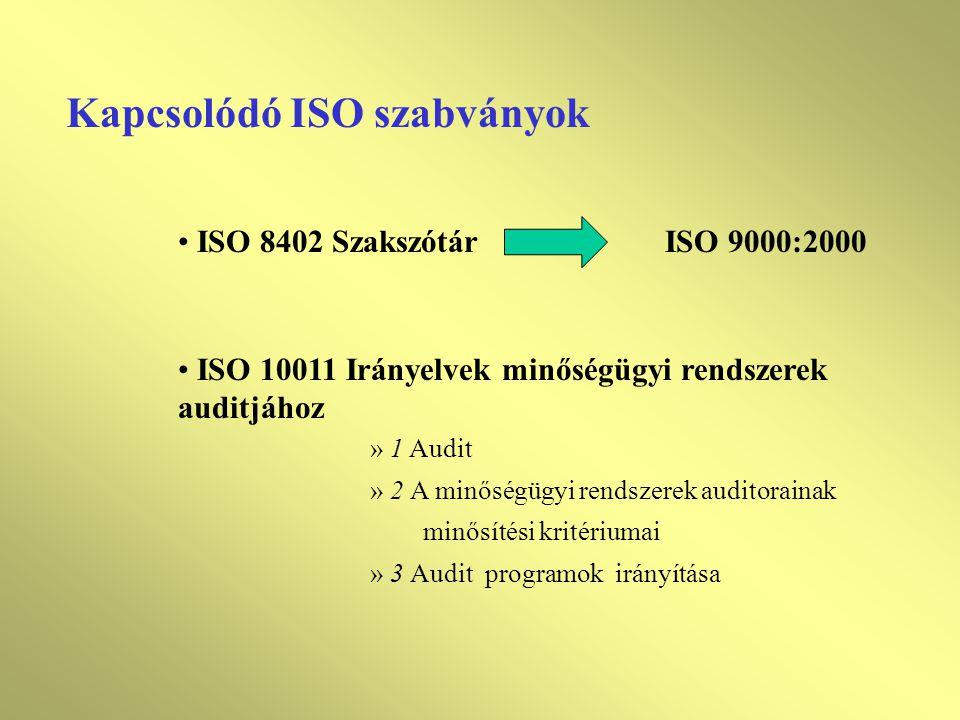 II.1.1. AZ ISO 9000 SZABVÁNYRENDSZER LEGFONTOSABB ELEMEI ISO 9000-1 Minőségirányítási és minőségbiztosítási szabványok. Irányelvek a kiválasztáshoz és