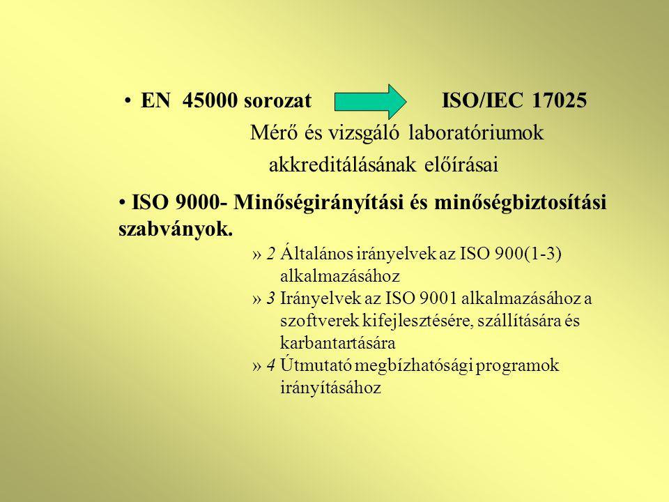 Kapcsolódó ISO szabványok ISO 8402 Szakszótár ISO 9000:2000 ISO 10011 Irányelvek minőségügyi rendszerek auditjához » 1 Audit » 2 A minőségügyi rendsze