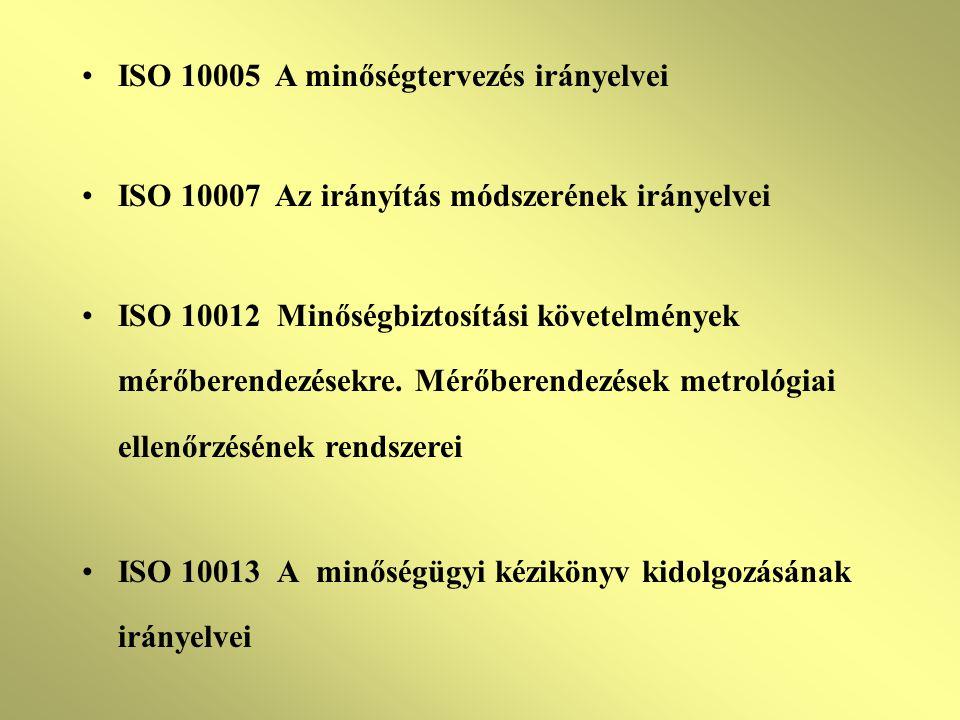 EN 45000 sorozat ISO/IEC 17025 Mérő és vizsgáló laboratóriumok akkreditálásának előírásai ISO 9000- Minőségirányítási és minőségbiztosítási szabványok