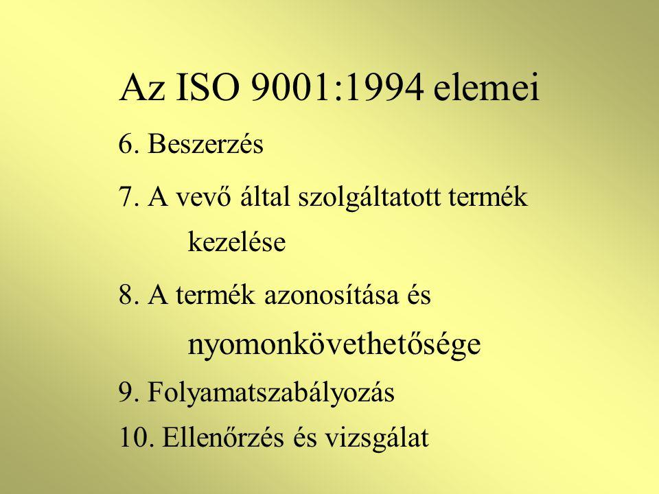 Az ISO 9001:1994 elemei 1.Vezetői felelősség 2. Minőségügyi rendszer 3.
