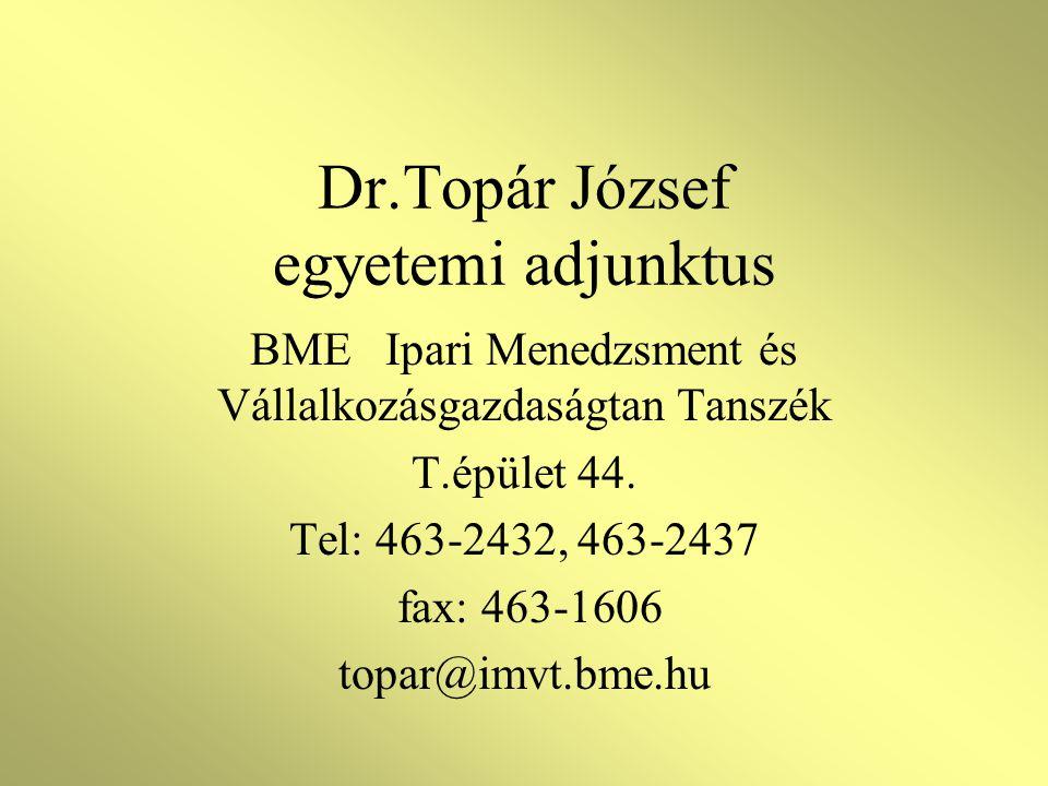 Dr.Topár József egyetemi adjunktus BME Ipari Menedzsment és Vállalkozásgazdaságtan Tanszék T.épület 44.