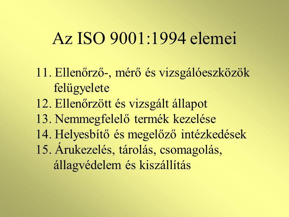 Az ISO 9001:1994 elemei 6. Beszerzés 7. A vevő által szolgáltatott termék kezelése 8. A termék azonosítása és nyomonkövethetősége 9. Folyamatszabályoz