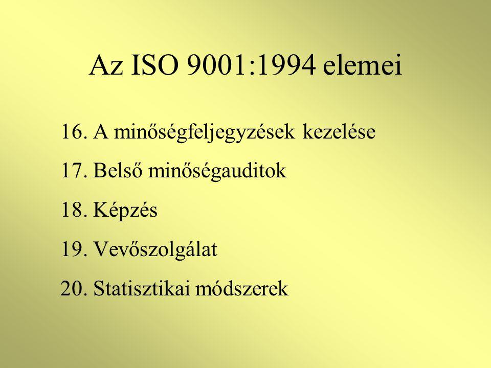 Az ISO 9001:1994 elemei 11. Ellenőrző-, mérő és vizsgálóeszközök felügyelete 12. Ellenőrzött és vizsgált állapot 13. Nemmegfelelő termék kezelése 14.