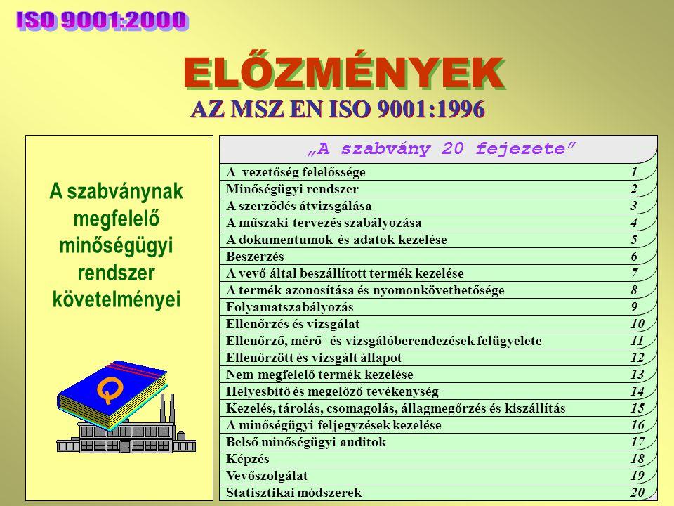 Az ISO 9001:1994 elemei 16. A minőségfeljegyzések kezelése 17. Belső minőségauditok 18. Képzés 19. Vevőszolgálat 20. Statisztikai módszerek