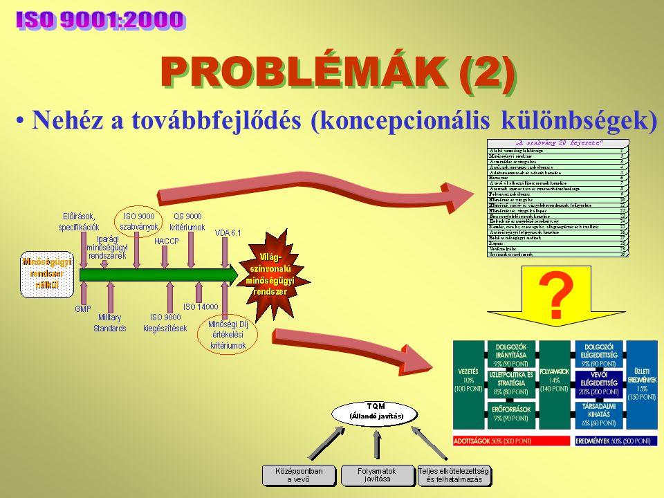 PROBLÉMÁK (1) Funkcionális felépítés (merev keretek) A MINŐSÉGGEL KAPCSOLATOS TEVÉKENYSÉGEK I. A vezetőség feladatai III. A termék minőségét közvetlen