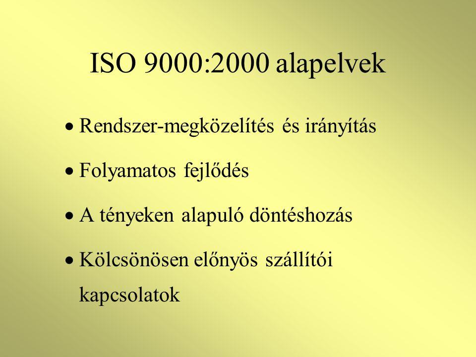 ISO 9000:2000 alapelvek  Vevő - (partner) - orientált szervezet  Vezetés  A munkatársak részvétele  Folyamatalapú megközelítés