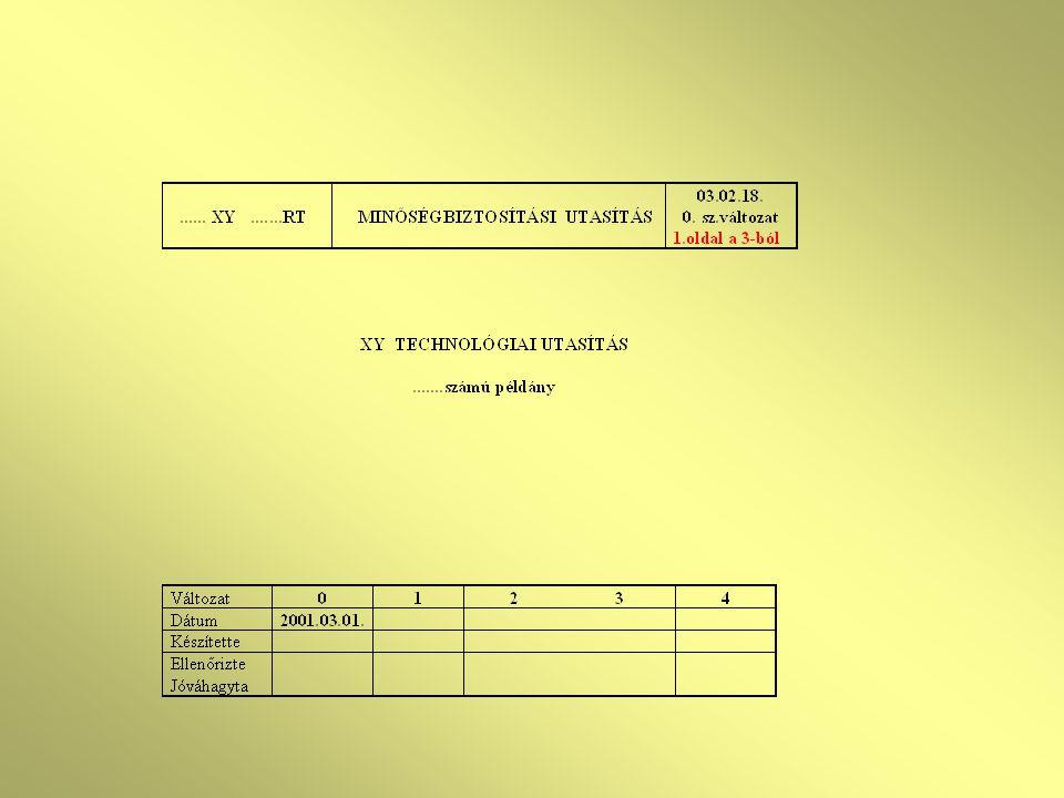 Dokumentumok kezelése Alapelv: mindig, mindenki az érvényes dokumentumokból dolgozhasson.
